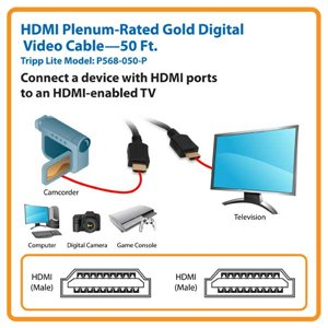 High Quality, Plenum-Rated, 50 ft. HDMI Cable with Lifetime Warranty