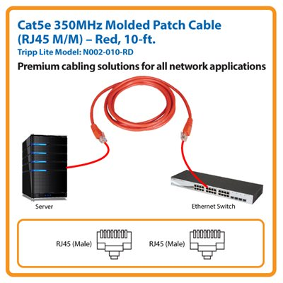 10-ft. Cat5e 350MHz Molded Patch Cable (Red)