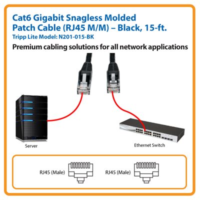 15-ft. Cat6 Gigabit Snagless Molded Patch Cable (Black)