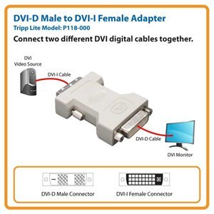 Easy Solution to Connect Two DVI Digital Cables Together