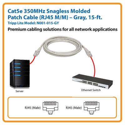 15-ft. Cat5e 350MHz Snagless Molded Patch Cable (Gray)