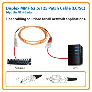 Duplex MMF 62.5/125 6 ft. Fiber Patch Cable with LC/SC Connectors