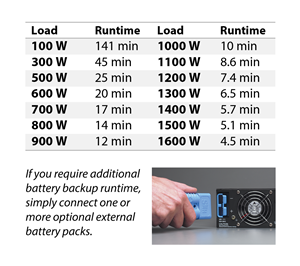 Expandable Battery Backup