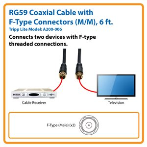 RG59 Coaxial Cable with F-Type Connectors (M/M), 6 ft.