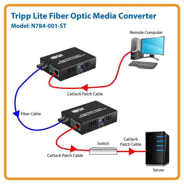 Home Media Server Wiring Diagram - Wiring Solutions