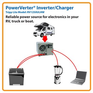 Delivers Computer-Grade 120V Power for Recreational Vehicles