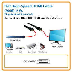 Connect Two Ultra HD HDMI-Enabled Devices in Home Theater and Audio/Video Applications