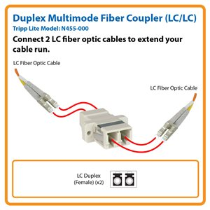 Duplex Multimode Fiber Coupler (LC/LC) for Extending Existing Cables