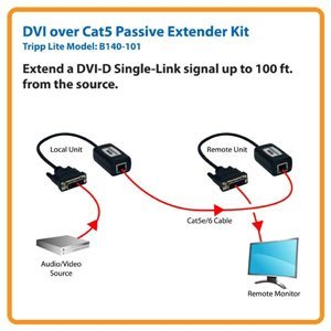Extend a DVI Signal up to 100 ft!