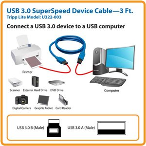 Connect a 3.0 USB Device to a USB Computer with SuperSpeed Transfer Rates-3 ft.
