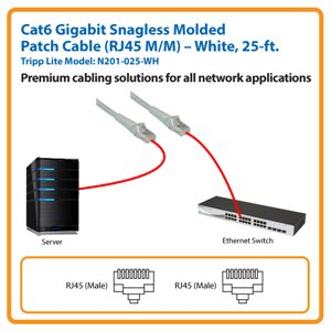 25-ft. Cat6 Gigabit Snagless Molded Patch Cable (White)