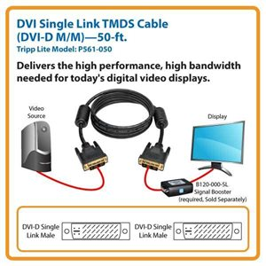 Connect High-Resolution DVI Displays to Your Desktop Computer