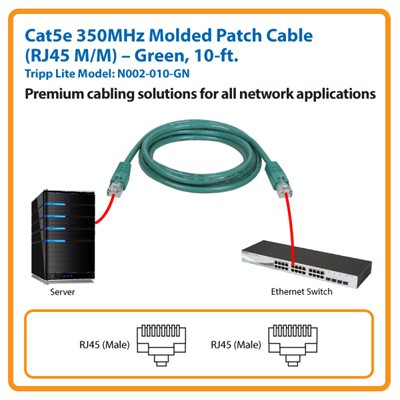 10-ft. Cat5e 350MHz Molded Patch Cable (Green)