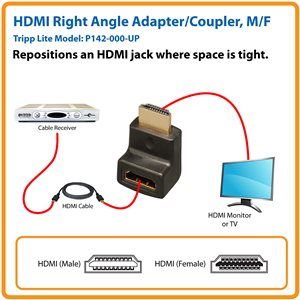 HDMI Right Angle-Up Adapter/Coupler, M/F