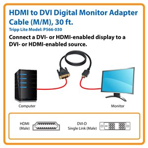 Connect HDMI and DVI Digital Devices in Home Theater and Audio/Video Applications