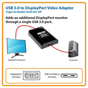 Connect an Additional DisplayPort Display Using a Computer's USB 3.0 Port