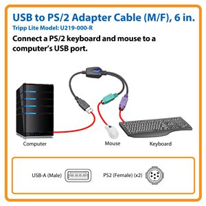 Connects a PS/2 Keyboard and Mouse to Your Computer's USB Port