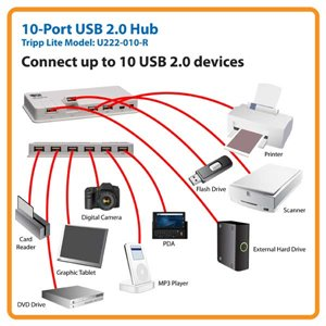 Connect Up to 10 USB 2.0 Devices Through a Single USB Port