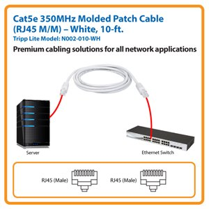 10-ft. Cat5e 350MHz Molded Patch Cable (White)