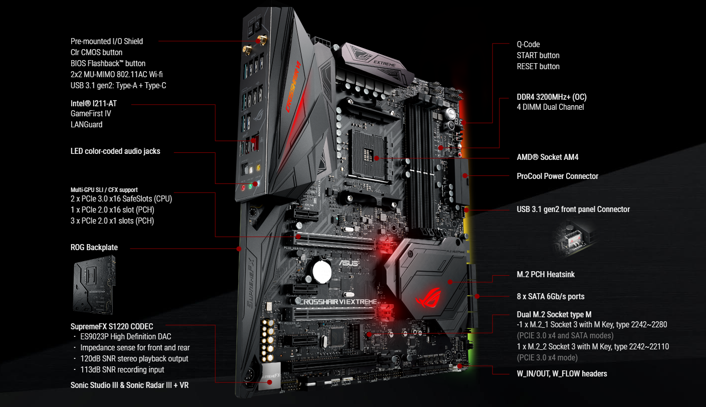 Asus Motherboard, The ROG Crosshair VI Extreme Motherboard
