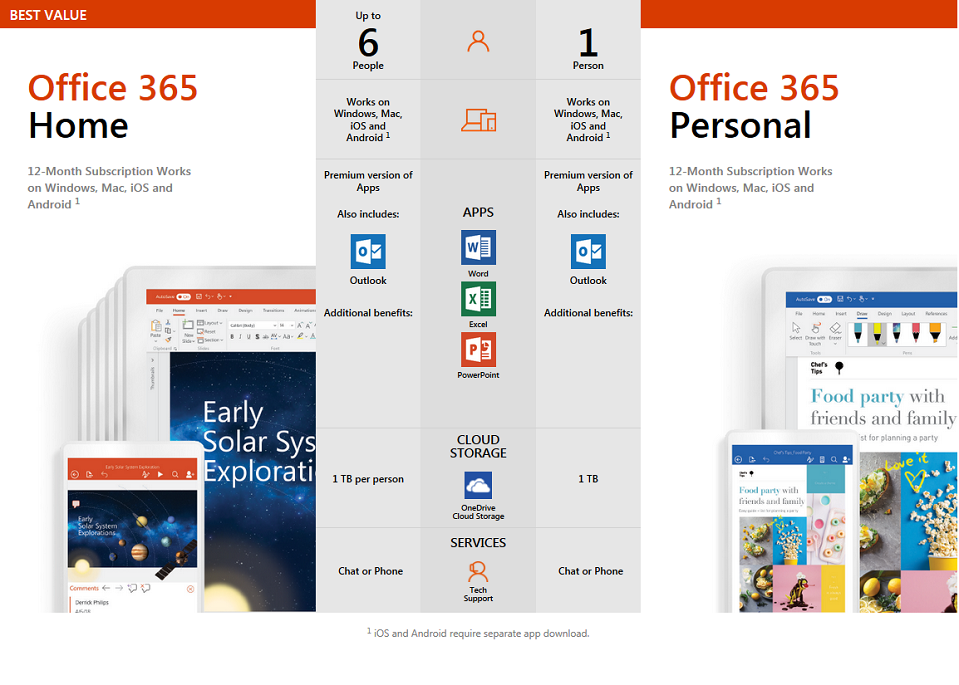 Microsoft Office 365 Home | 12-month subscription, up to 6 people, PC/Mac  Download - Newegg com