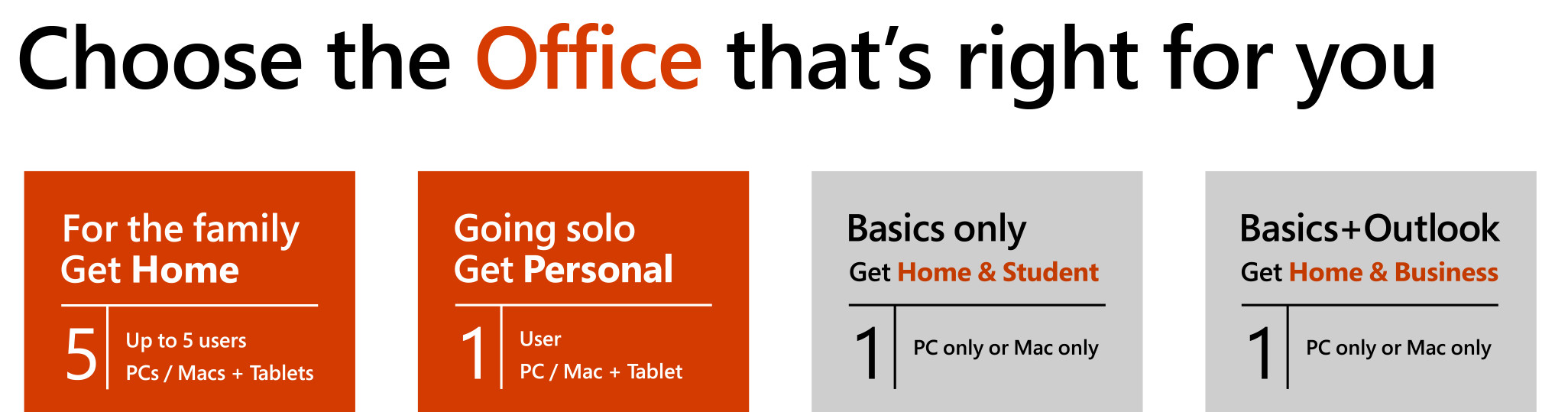Microsoft Office 365 Home 1 Year Product Key Card - 5 PC or 5 Mac ...
