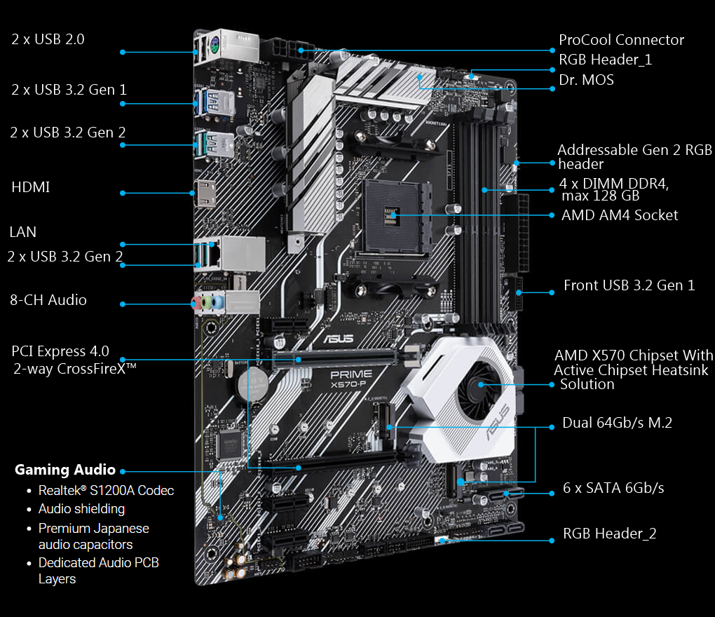 ASUS PRIME X570-P - motherboard - ATX - Socket AM4 - AMD X570