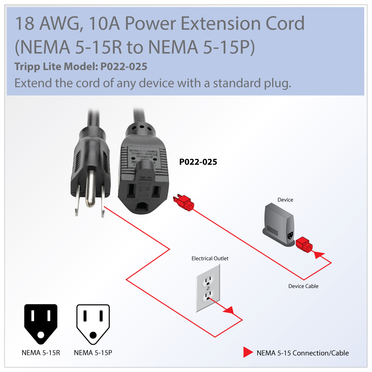 Strange Tripp Lite Computer Power Extension Cord 10A 18Awg 5 15P To 5 15R Wiring Cloud Oideiuggs Outletorg