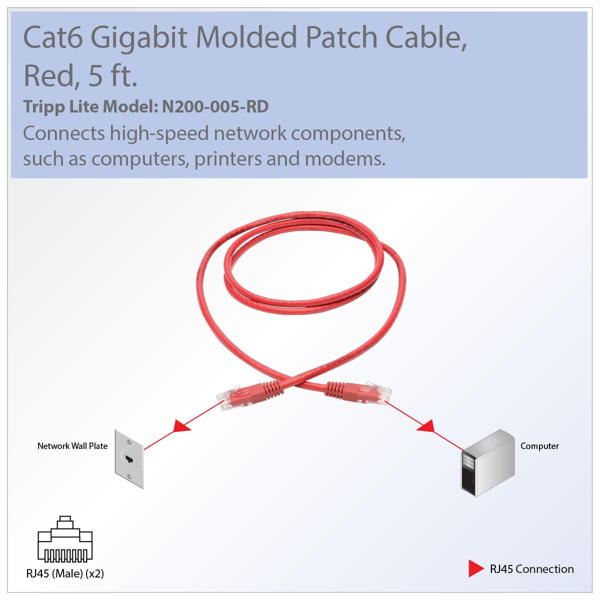 Provantage Tripp Lite N200 005 Rd Cat6 Cat5e Gigabit Patch Cable Diagram Great For Connecting Components In Bandwidth Heavy Home Office Networks