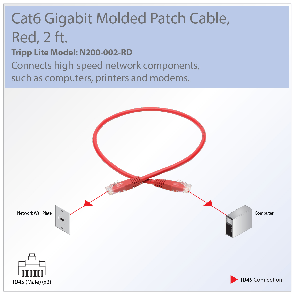 Tripp Lite Cat6 Cat5e Gigabit Molded Patch Cable Rj45 M 550mhz Red Wiring Diagram How To Wire Your House With Or Great For Connecting Components In Bandwidth Heavy Home Office Networks