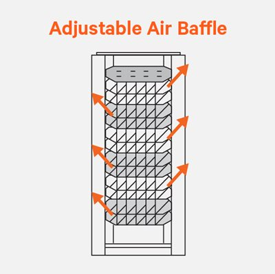 Adjustable Air Baffle