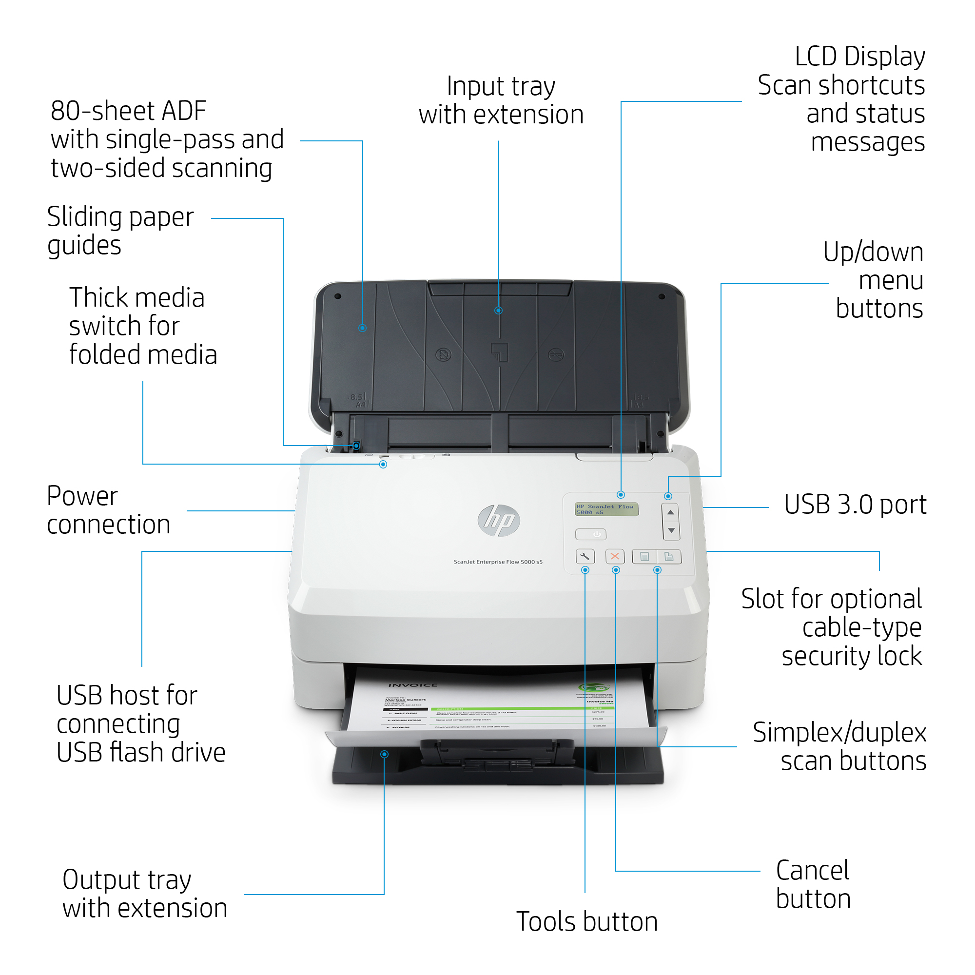 PROVANTAGE: HP 6FW09A#201 ScanJet Enterprise Flow 5000 S5 Scanner ...
