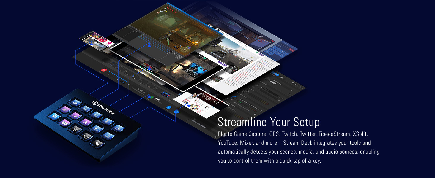 10f2298d2e6 Elgato Stream Deck - Live Content Creation Controller with 15 ...