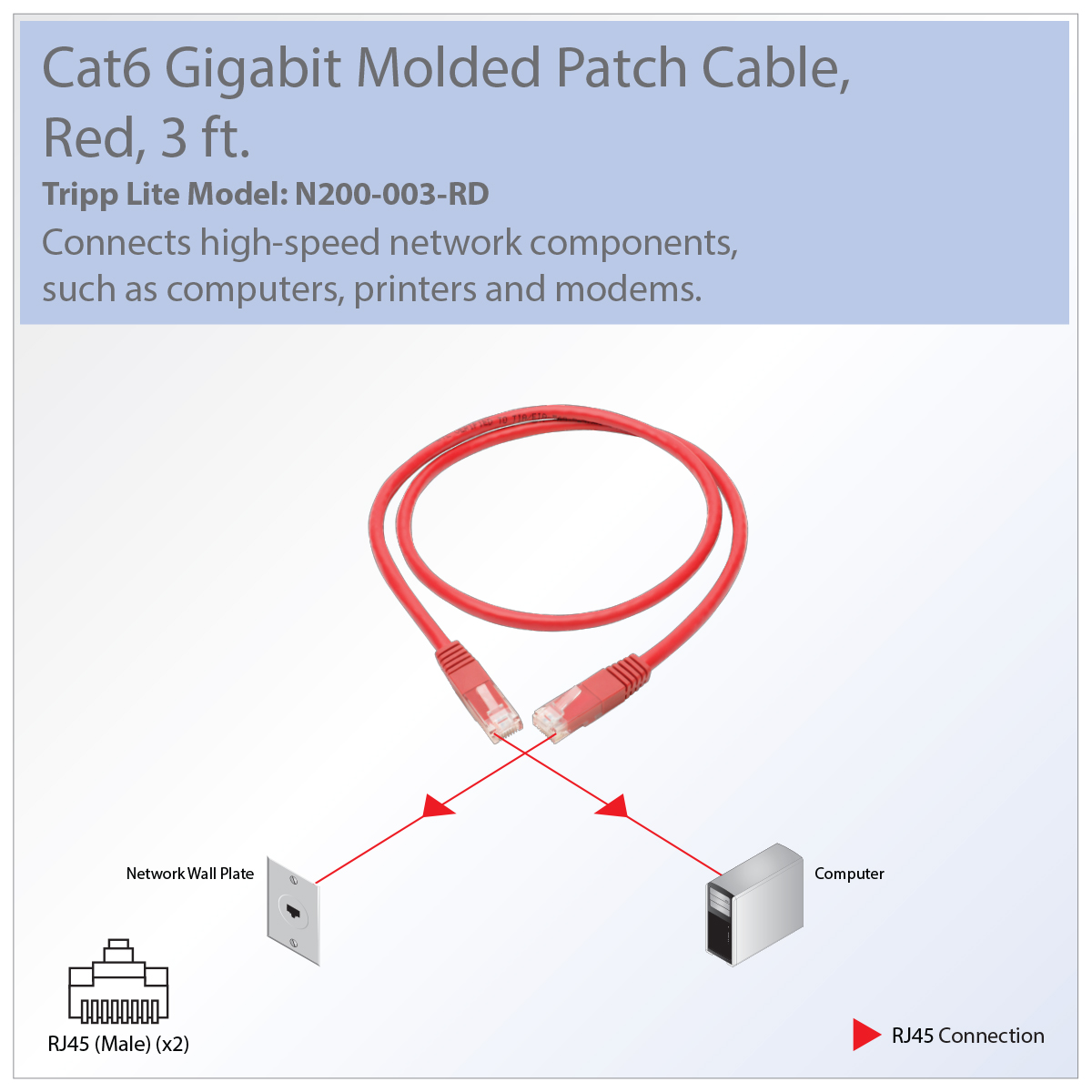Tripp Lite Premium Cat5 Cat5e Cat6 Gigabit Molded Patch Cable Ethernet Wiring Great For Connecting Components In Bandwidth Heavy Home Office Networks