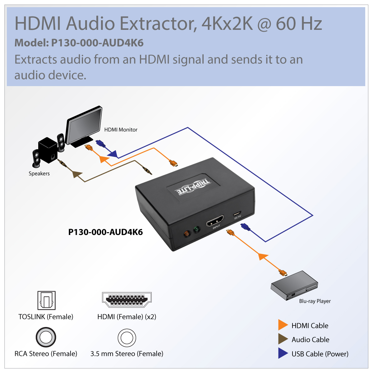 Tripp Lite 4k Hdmi Audio Extractor De Embedder Toslink Rca 35 Mm Surround Sound Wiring Diagram Connect To An Display And Send A Separate System