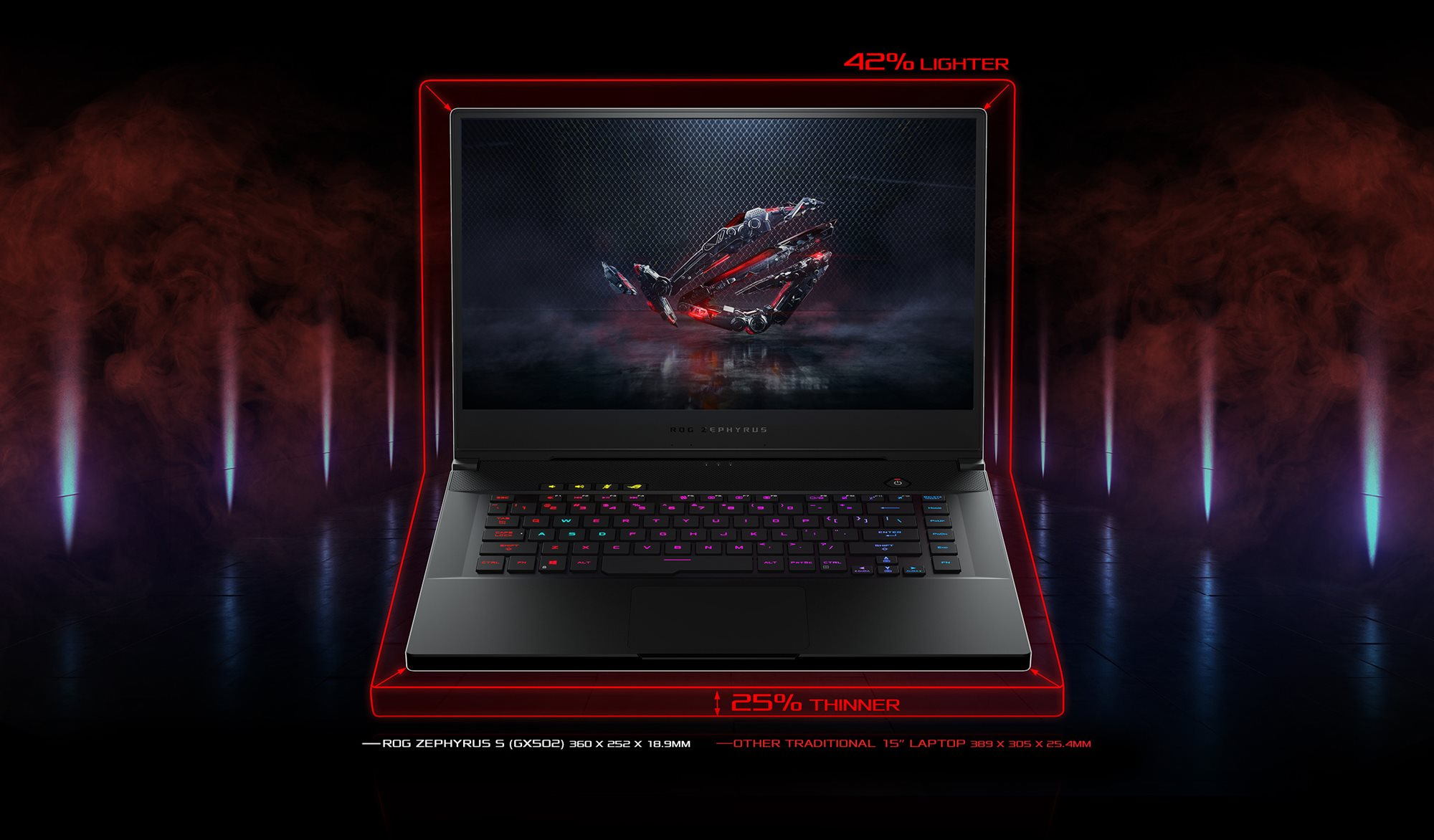 """ROG Zephyrus S Thin and Portable (2019) Gaming laptop, 15 6"""" 240Hz G-SYNC  FHD IPS, GeForce RTX 2070, i7-9750H, 16GB DDR4 RAM, 1TB PCIe Hyper Drive"""