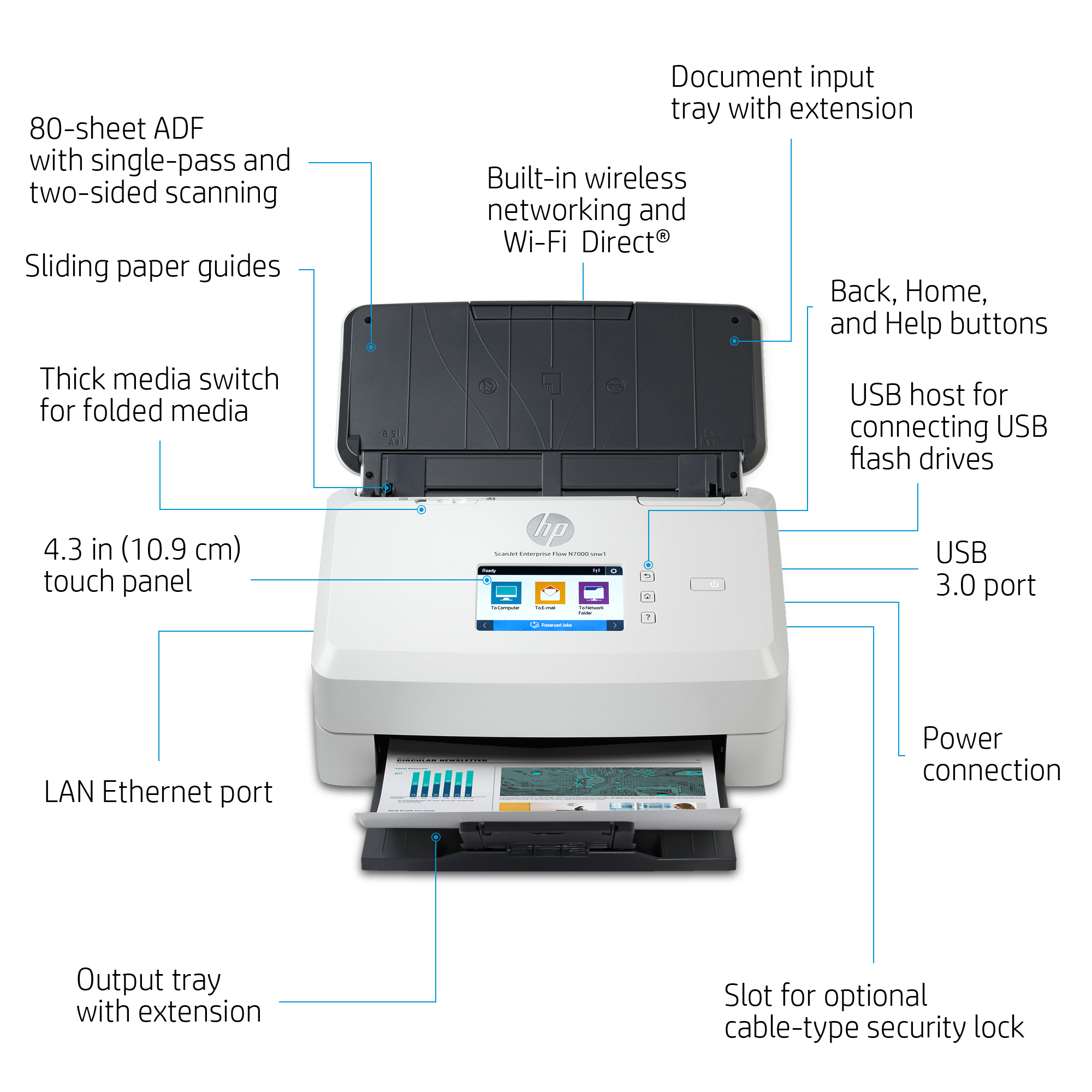 Product | HP ScanJet Enterprise Flow N7000 snw1 - document scanner ...