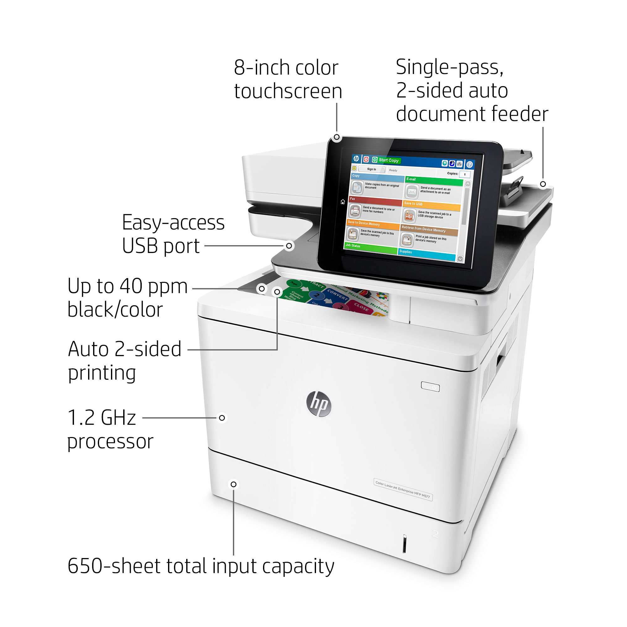 Product | HP LaserJet Enterprise MFP M577dn - multifunction ...