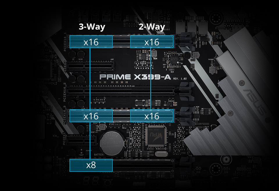 ASUS PRIME X399-A sTR4 Extended ATX AMD Motherboard - Newegg com