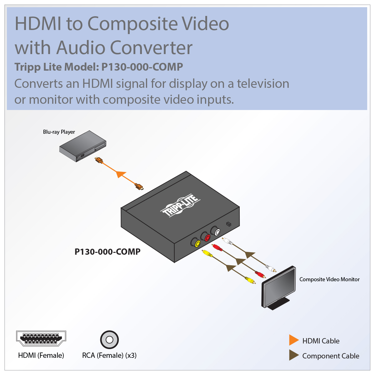 convert hdmi to composite video and audio for compatibility with analog  displays