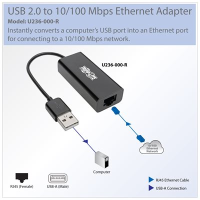 USB 2.0 Ethernet NIC Adapter Connects USB Devices to an Ethernet Network With Ease