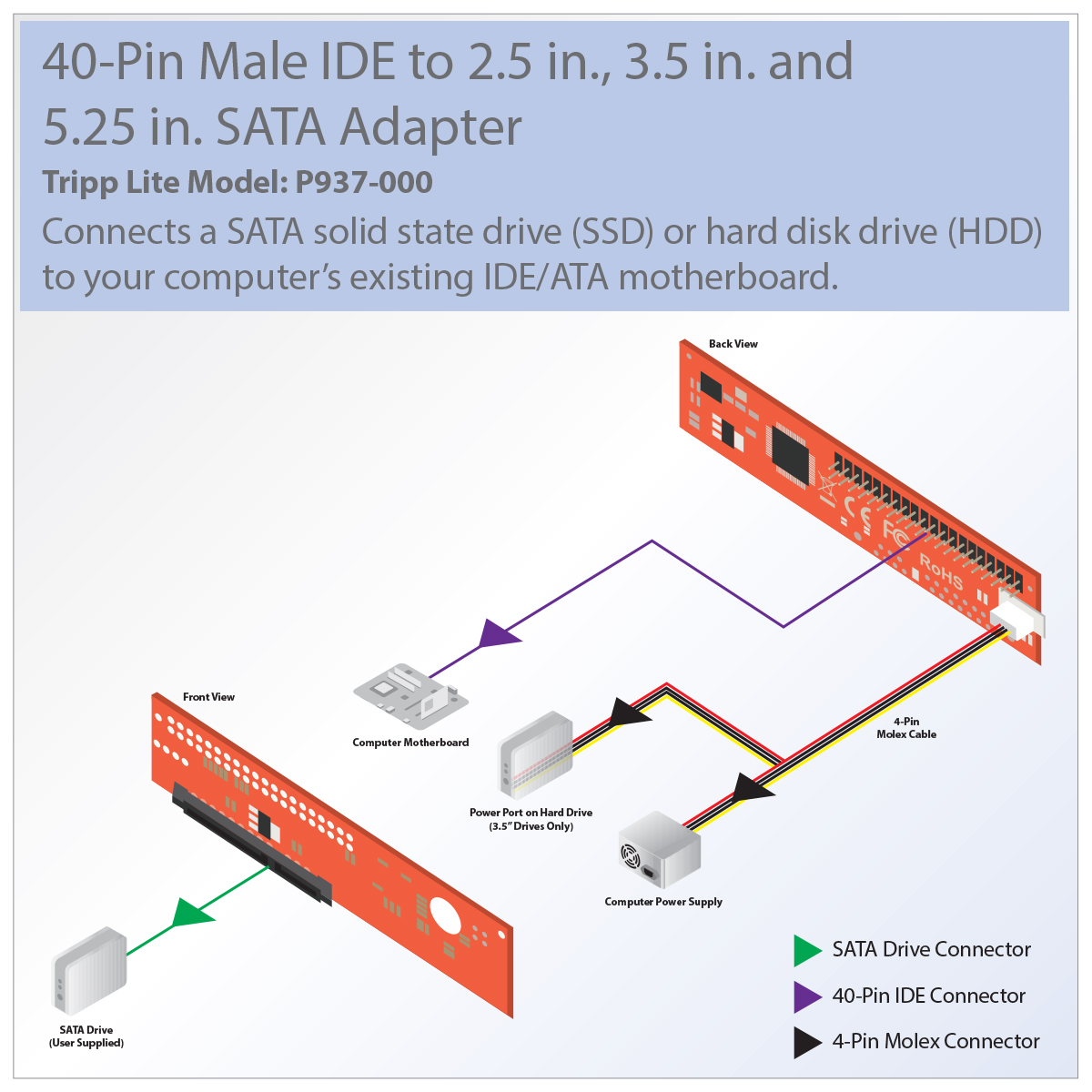 Tripp Lite 40 Pin Male Ide To 25in 35in 525in Sata Adapter Ssd Molex Wiring Diagram Helps You Connect A New Drive An Older Motherboard