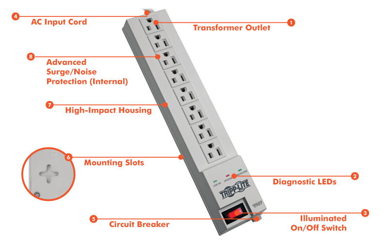 Stupendous Provantage Tripp Lite Sk6 6 Tripp Lite Surge Protector Strip 120V 8 Wiring Cloud Oideiuggs Outletorg