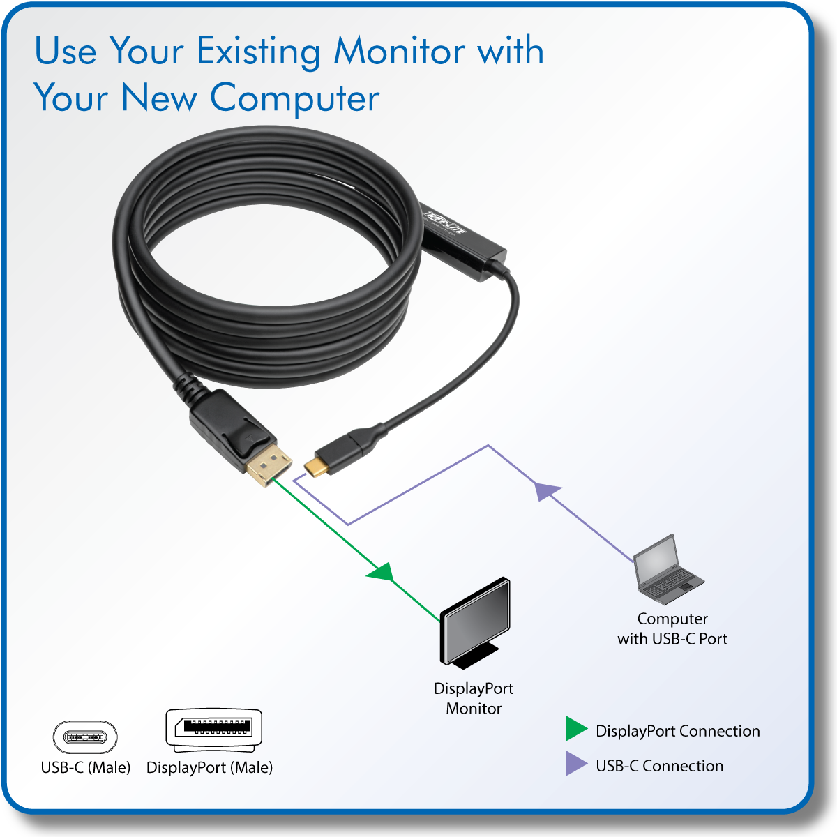 Tripp Lite U444 010 Dp Displayport Usb Audio Video Cable Connector Wiring Directly Connect Your Computers C Port To A Monitor